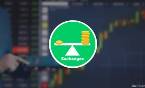 8 Pertukaran Perdagangan Crypto Margin Terbaik Dibandingkan (2020)