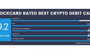 Ternio BlockCard Dinilai Kartu Debit Crypto Tertinggi oleh CryptoCurrencyCard.org