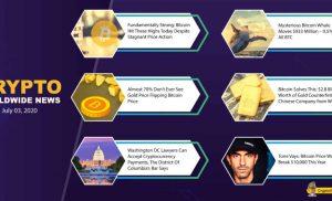 Pembaruan Pasar Crypto Mingguan