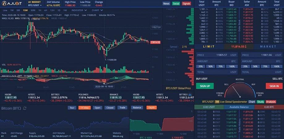 Peluncuran Platform Perdagangan Kripto Informatif Pertama di Dunia Dengan Eksekusi Petir