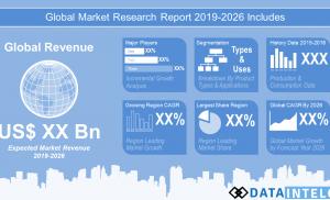 Pasar Mesin Anjungan Tunai Mandiri (ATM) Cryptocurrency Akan Menyaksikan Pertumbuhan Besar Pada 2027